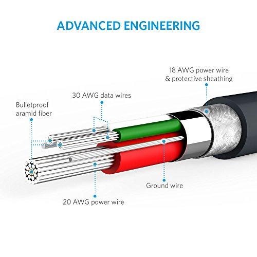 Anker Powerline 1.8 m Micro USB Kabel, Einer Lebensdauer von 5,000+ Biegungen, Perfektes Ladekabel für GalaxyNexus, LG, Android Smartphones und weitere (Grau)