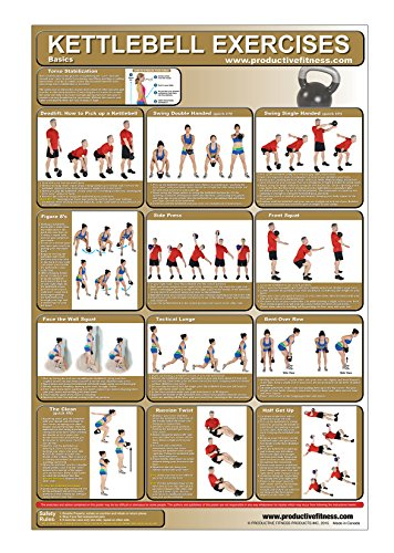 Kettlebell Workout Exercise Poster/Chart, HIIT Workout, Fitness Guide, Girevoy, Kettlebell, Kettleball, Kettlebell Exercise Chart, Kettlebell Swing, ... Hardstyle, Long Cycle, Kettlebell Snatch