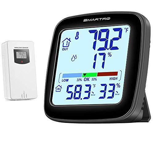 termómetro de interior fabricante SMARTRO