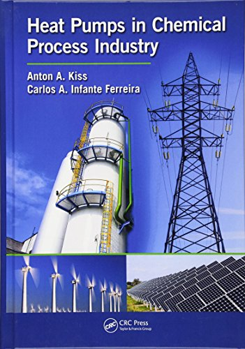 Kiss, A: Heat Pumps in Chemical Process Industry