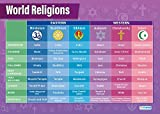 """World Religions 