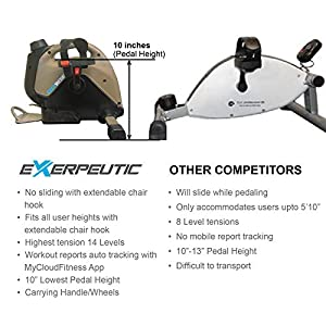 EXERPEUTIC 900 Bluetooth Under Desk Exercise Bike with Extendable Chair Hook for All User Height and Free APP, Gold, Black