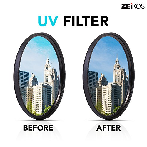 Circular Polarizer Multithreaded Glass Filter Multicoated for Canon VIXIA HF M300 37mm C-PL