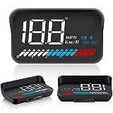 ヘッドアップディスプレイ ACECAR スピードメーター OBD2 GPS 両方対応 HUD 車用 水温計 バッテリー電圧 警告機能など