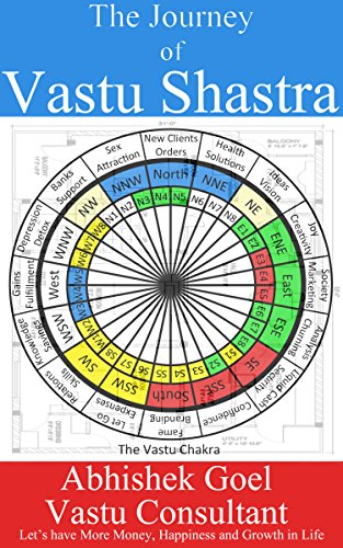 The Journey of Vastu Shastra: Let's Have More Money, Happiness and Growth in Life (English Edition)