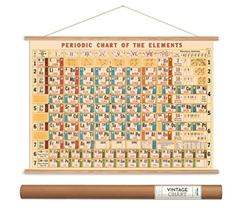 Cavallini Papers Periodic Table Vintage Style Decorative Poster & Hanger Kit, 20' x 28'