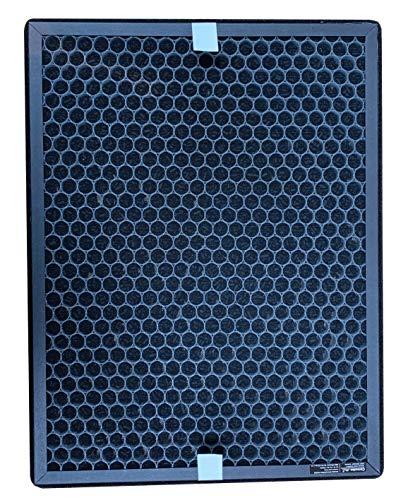 Comedes Filtro de carbón activo de repuesto para purificadores de aire Philips AC1214/10 y AC2729/10 (Series 1000) | se puede utilizar en lugar de Philips FY1413/30