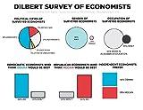 Der Museum Steckdose Charts von–Dilbert Survey Of