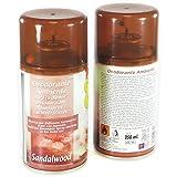 Sandalo Deodorante Ambiente 250 ml Ricarica Diffusore Automatico