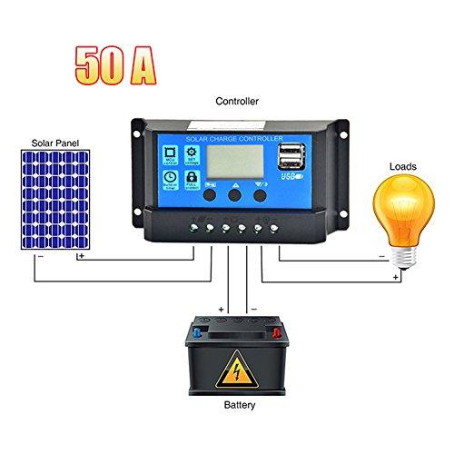 Gaeruite Solar Laderegler Solarregler Intelligent, 12V / 24V Vier-Knopf Multifunktionaler Controller Intelligenter Solar Panel Batterie Straßenlaterne Controller mit USB Safe Protection (50A)