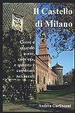 Il Castello di Milano: Come e quando sorse, com'era e quanto è cambiato nei secoli