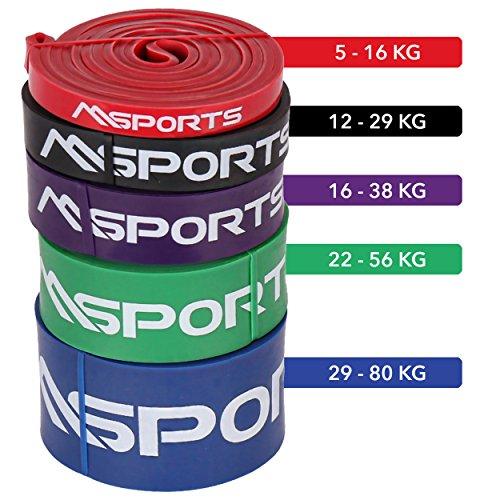 MSPORTS Resistance Band in verschiedenen Stärken - Trainingsband | Gymnastikband | Widerstand-Bänder | (S - Schwarz - 22 mm) - Fitnessband