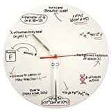 DCI Science Wall Clock