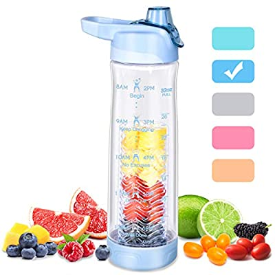 Fruit Infuser Water Bottle 32 Ounce Water Bottle with Time Marker & Measurements Transparent Easy to Track Daily H2o Intake, Non-toxic BPA Free Tritan Blue Sports Water Bottle for Adults Water Jugs