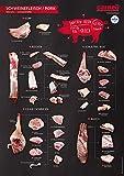 carneo Schweinefleisch/Pork, Teilstücke DIN A1