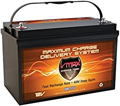 VMAX MR137-120 AGM Sealed Marine AGM Battery 12V 120AH for 50lb -110lb thrust Minn Kota, Newport Vessels, Cobra, Sevylor and other trolling motors. VMAX MR137 Deep Cycle 12V 120Ah Battery BCI group 31