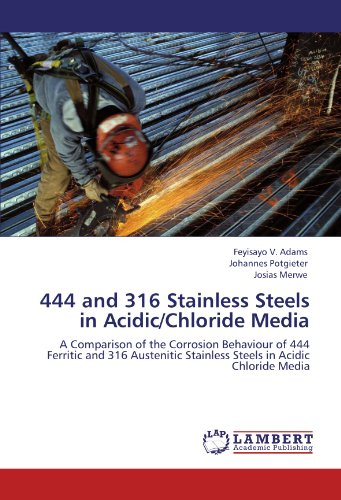 444 and 316 Stainless Steels in Acidic/Chloride Media: A Comparison of the Corrosion Behaviour of 444 Ferritic and 316 Austenitic Stainless Steels in Acidic Chloride Media