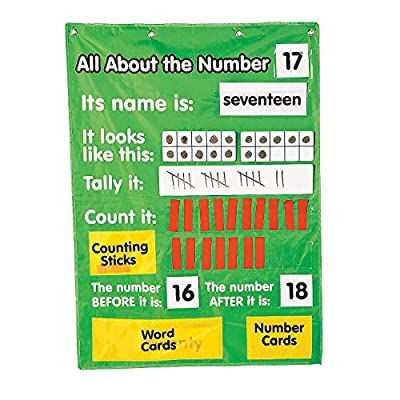 Fun Express All About Numbers Pocket Chart - 45 Pieces - Educational and Learning Activities for Kids from Oriental Trading Company