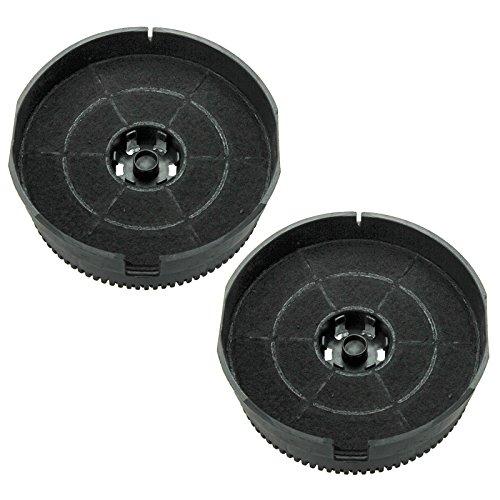 SPARES2GO Carbon Vent Extractor Filter für IKEA Utdrag Dunstabzugshaube (Pack von 2 oder 4) 2 Filters