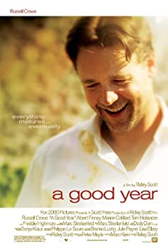 Best a good year movie Reviews