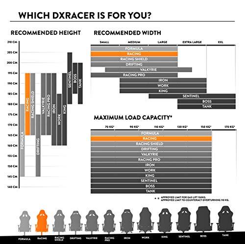 DXRacer Racing Series R0-N Gaming Stuhl Bild 4*