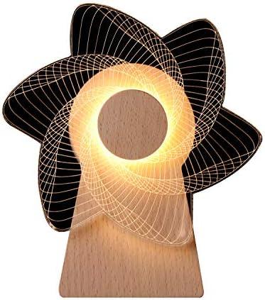 Rotating light box _image0
