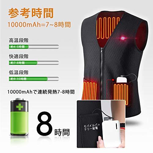 51sYA79QGiL - 『Amazon中華製USB加熱ベスト』レビュー 冬のバイクには欠かせないものだね、これ
