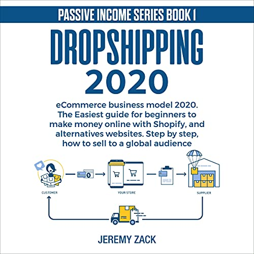 Dropshipping Ecommerce Business Model 2020 cover art