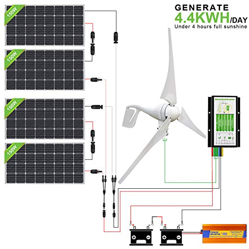 ECO-WORTHY 1000 Watt 24 V Solar Windturbinen-Generator-Kit: 1 Stück 400 Watt Windkraftanlage + 4 Stück 150 W Mono Solarpanel + 1 Stück Solar Wind Hybrid Controller + 1 Stück 1500 W 24 V Wechselrichter