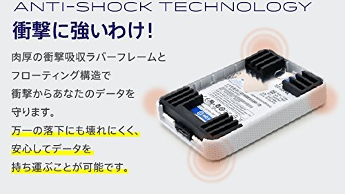 Logitec外付けHDDハードウェア暗号化対応ポータブルハードディスク1TBUSB3.0LHD-PBM10U3BS