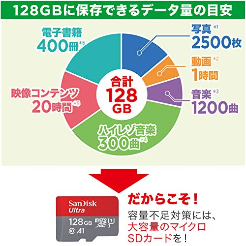 SanDisk(サンディスク)『ウルトラmicroSDHC/microSDXCUHS-Iカード(SDSQUAR-064G-JN3MA)』