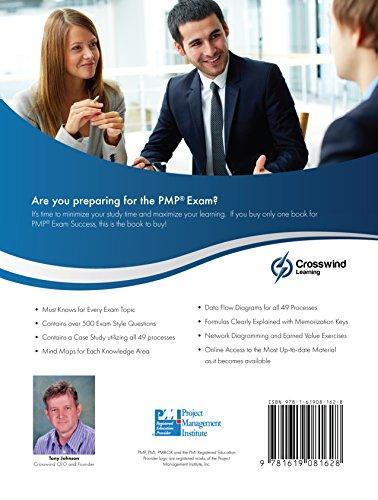 Crosswind Success Series: CAPM Exam Bootcamp Manual: With Exam Sim App (6 Book 0) (English Edition)