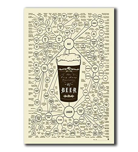 QIUFANGGUO Poster und Drucke Biersorten Sorten von Bier Kunst Poster Leinwand Malerei Wohnkultur 50 * 70 cm ohne Rahmen
