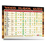 2020 Best Smoking Wood Flavor Guide The Only Magnet Has Latest Recommendations After 5 Years 23 Wood Types 12 Food Types As Double Than Other Meat Smoking Guides BBQ Gift Smoker Pellets Chips