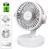 Battery Operated Fan USB Desk Fan Foldable Small Quiet with 3 Speeds Rechargeable or USB Powered Table Fan for Home, Office, Travel, Camping, White