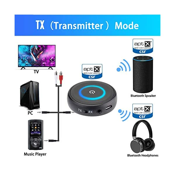 Golvery Bluetooth 5.0 Transmitter Receiver for TV, 2-in-1 aptX Low Latency Wireless Audio Adapter for PC CD DVD Radio Projector Home Car Stereo System with 3.5mm RCA Aux Jack, Pair 2 at Once 6