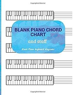 blank piano chord chart and staff: blank piano keyboard diag