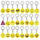 recensione Gudotra Emoji Portachiavi Gadget Compleanno