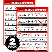 """Profit Crossfit Exercise Workout Poster Set – Guide with 45 Main WOD Movements for Full Body Training – Bodyweight, Barbell, Dumbbell, Kettlebell Training Posters – (2 Laminated Posters 24"""" x 17"""")"""