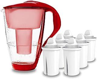 12x Wessper Magnesium Wasserfilter Kartuschen kompatibel mit Brita Classic
