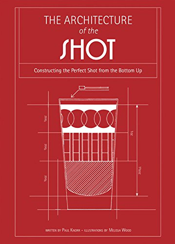 The Architecture of the Shot: Crafting the Perfect Shot from the...