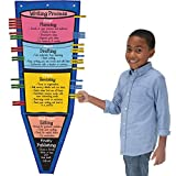 """Really Good Stuff Writing Process Clip 'N' Track Pocket Chart – Track Students Through The Writing Process – Display Classroom Routines - Grommets and Magnetic Strip for Easy Hanging, 16"""" x 42 ¼"""""""