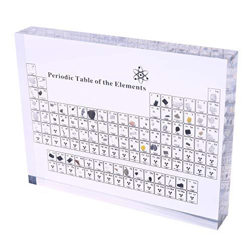 Moligh doll Heritage Periodensystem der Elemente, Chemie-Referenzkarten mit Brieftaschengröße und größeren Tabellen
