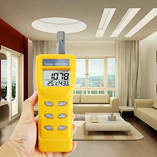 Portable Digital Carbon Dioxide CO2 Detector Monitor Meter Sensor Temperature Humidity IAQ Indoor Air Quality 9999ppm NDIR Wet Bulb Temperature WB DP