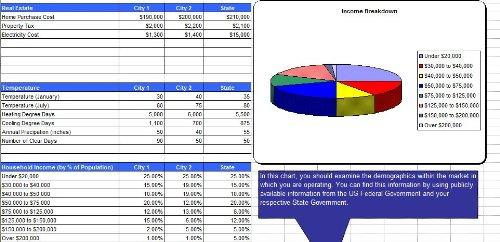 Credit Monitoring Service Marketing Plan and Business Plan