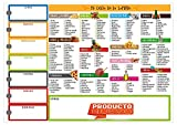 Pizarra Magnética para Nevera-Ideal para la Lista de la Compra-Notas Semanales-Cesta de la Compra-Lista de la Compra