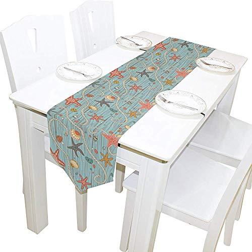 sunnee-shop Tafelloper, wooncultuur, vintage zeesterenschelpen op blauw hout, bureau, tafelkleed, loper, koffiemat