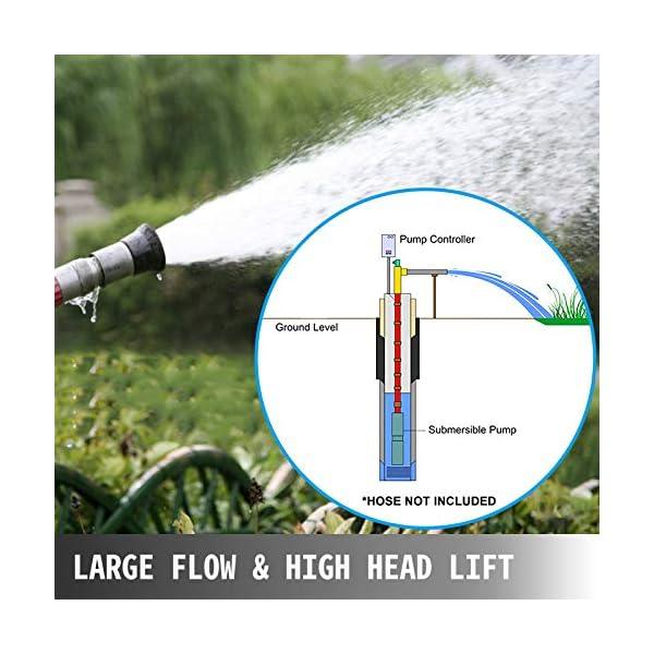 VEVOR Bomba para Pozos Profundos 1,5 HP /1,1 KW, Bomba Sumergible de Agua con Agujero Subacuático de 220 V, Bomba…