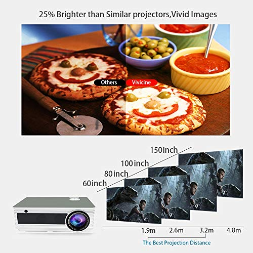 AI LIFE Proyector casero HD 9000Lumens WiFi Bluetooth Opcional ...