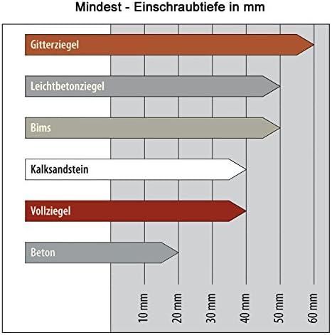 Fensterrahmenschrauben /ø7,5mm wahlweise Senkkopf und Zylinderkopf Abdeckkappen f/ür Senkkopfschrauben Senkkopf, L=72mm, 1 St/ück